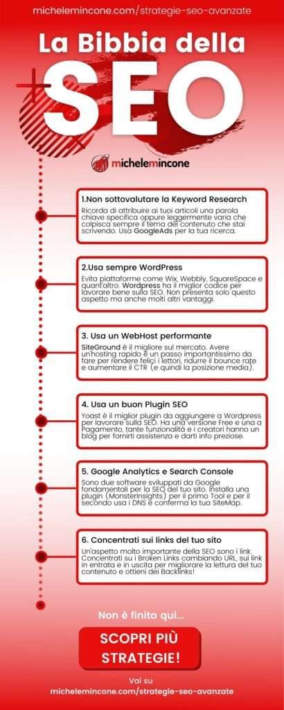 come posizionarsi su google con tecniche SEO avanzate