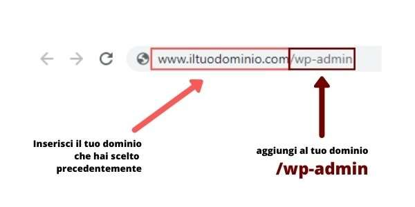 acquistare dominio per blog