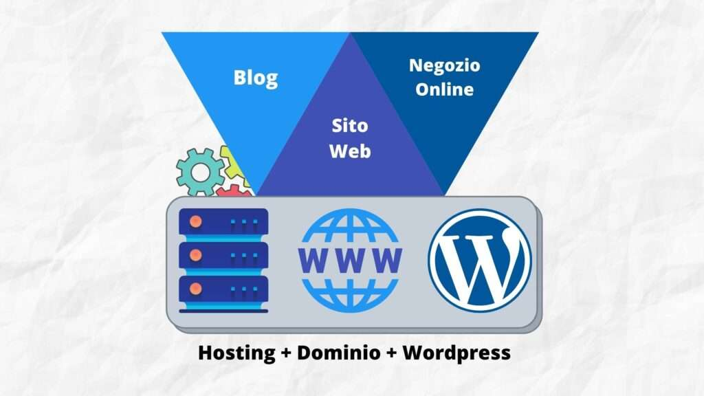 acquistare dominio e installare wordpress