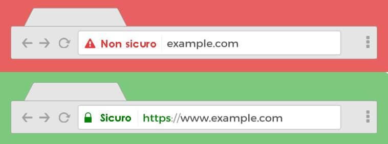 siti con protocollo https